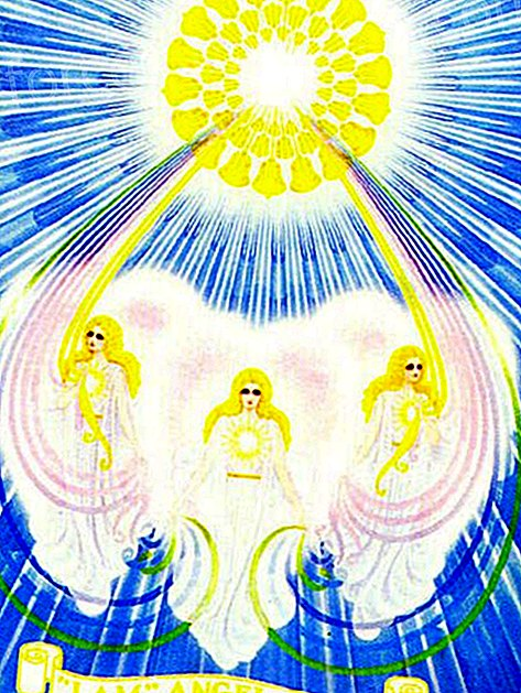 """Angelic message: """"All that is judged outside is the shadow denied of an aspect within you - Messages from Heaven"""