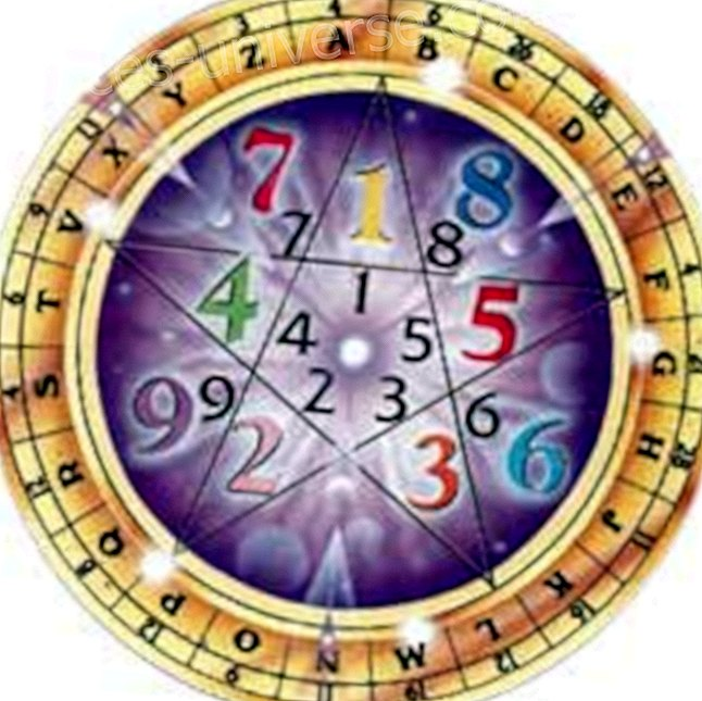 Numerology: characteristics of master numbers and karmic numbers