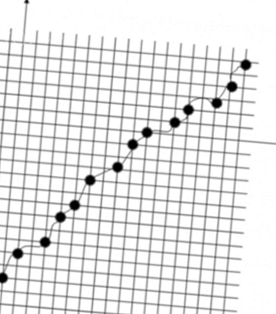 Générer des synchronicités manipulant la grille espace-temps - Vie consciente